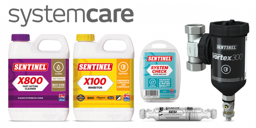 systemcare products