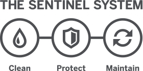 The Sentinel System: Clean, Protect, Maintain